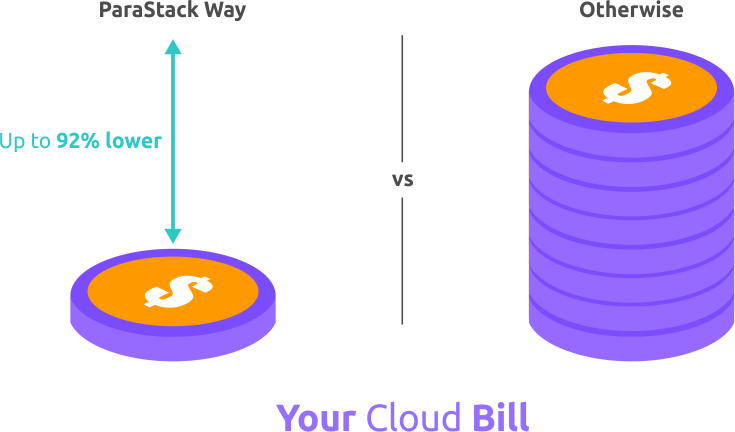 Your_Cloud_Bill_2(1)